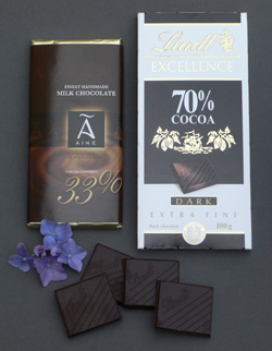 Lindt Aines Chocoalte